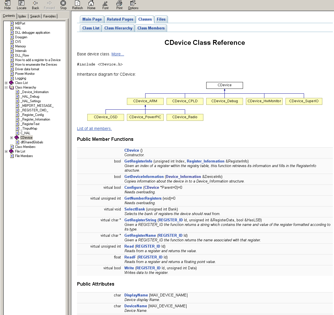 Driver os development razorforce the code was fully documented using doxygen here is screen shot of the documentation showing a class diagram for the various devices on the motherboard ccuart Image collections